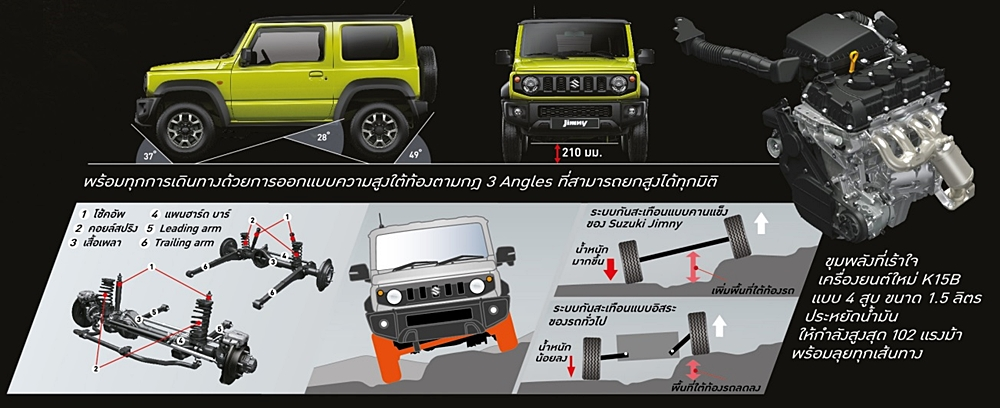 jimny performance2