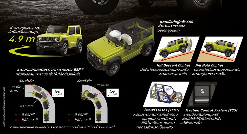 jimny safety